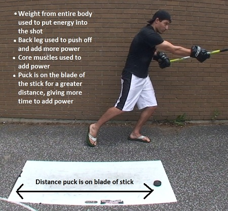 The most powerful type of wrist shot