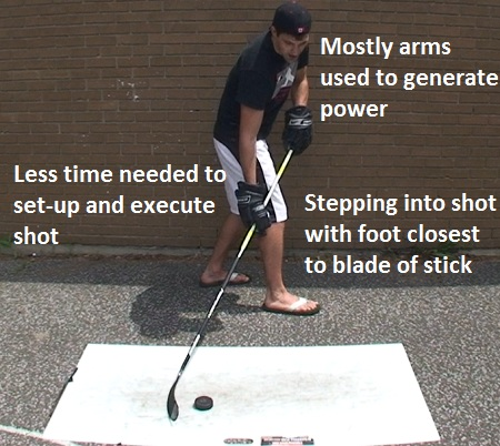 How to take a wrist shot with quick release