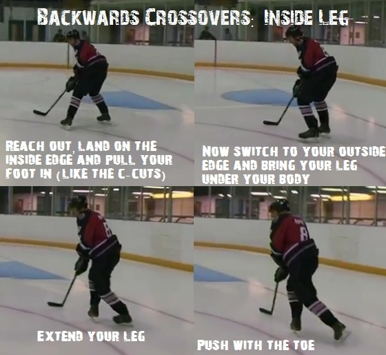 How To Perform Backwards Crossovers Step By Step Instruction
