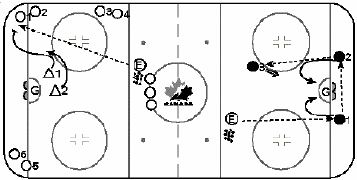 2on2-hockey-drill-bantam