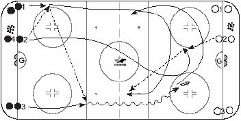 bantam-3on3-drill
