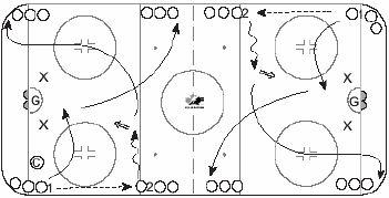 bantam-goalie-drill-telescoping