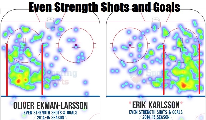 even-strength-shots-and-goals