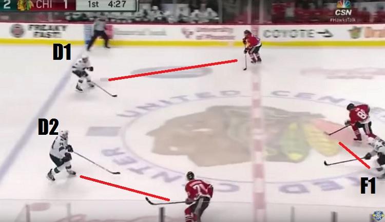 hockey-defense-neutral-zone